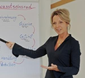 Qi Gong und Stressmanagement - Rosi Roth